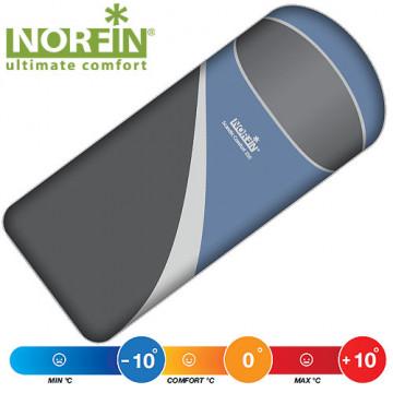 Мешок-одеяло спальный Norfin SCANDIC COMFORT 350 NFL R